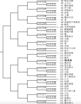 yokosuka-baesball2021.png