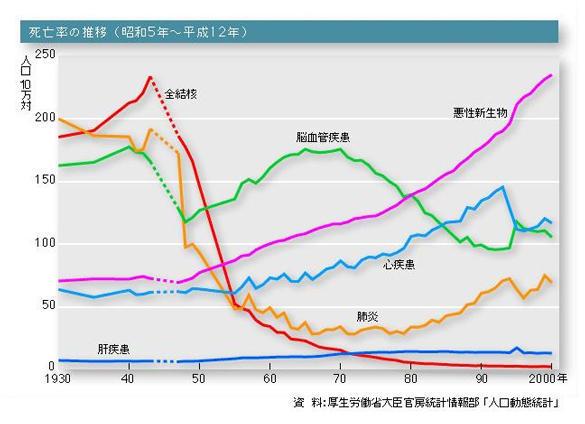graph_shibouritsu.jpg